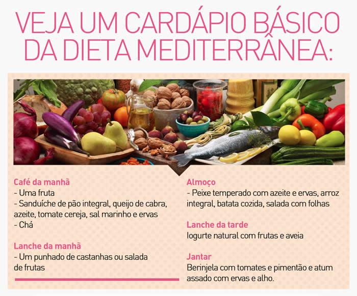 Dieta Mediterrânea reduz risco de obesidade e câncer